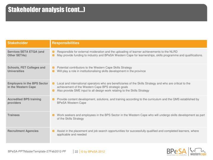 Stakeholder analysis (cont…)