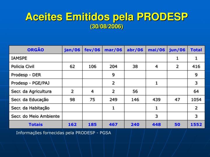 Aceites emitidos pela prodesp 30 08 2006