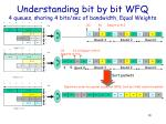 understanding bit by bit wfq 4 queues sharing 4 bits sec of bandwidth equal weights1
