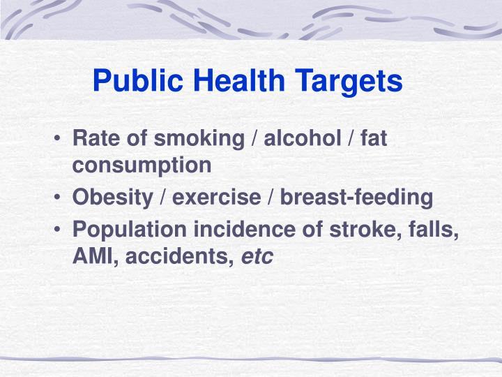 Public Health Targets