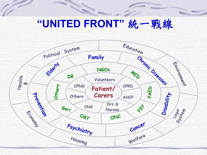 """""""UNITED FRONT"""""""