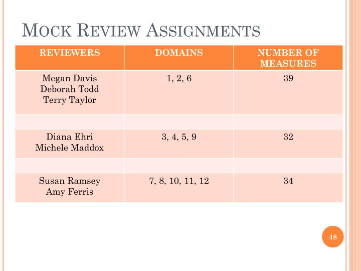 Mock Review Assignments
