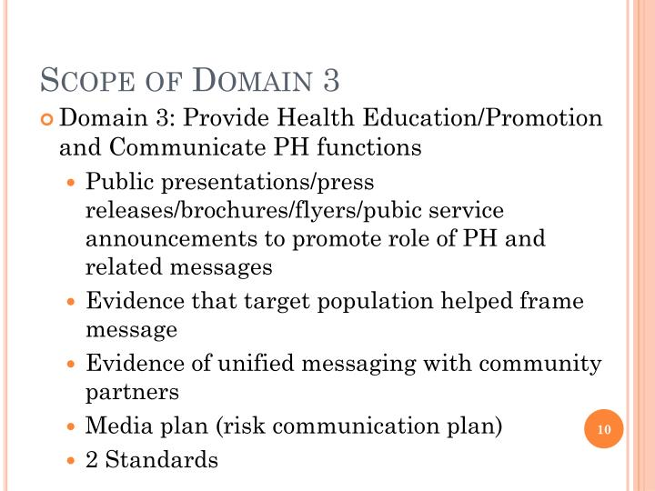 Scope of Domain 3