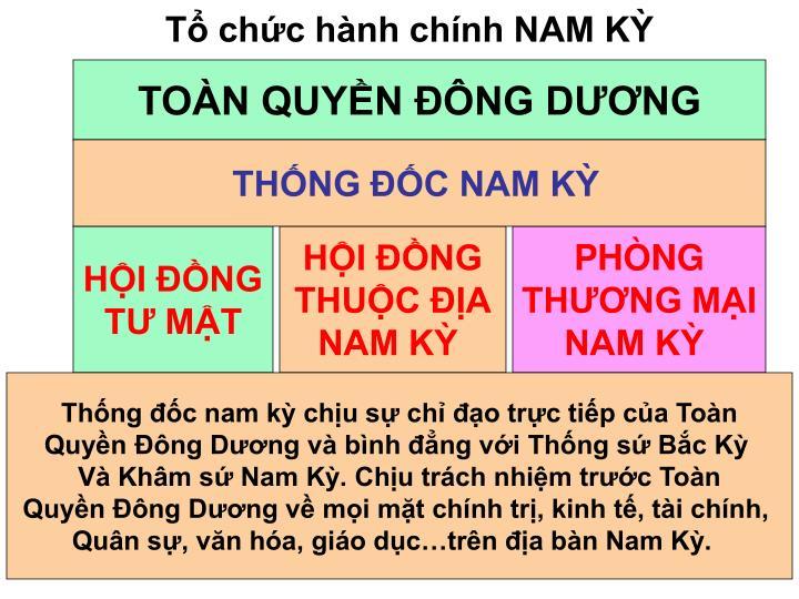 Tổ chức hành chính NAM KỲ
