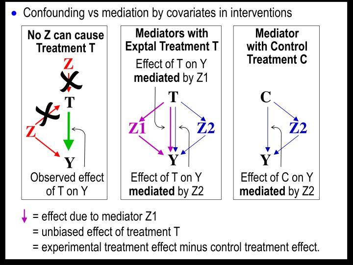 Mediators with Exptal Treatment T