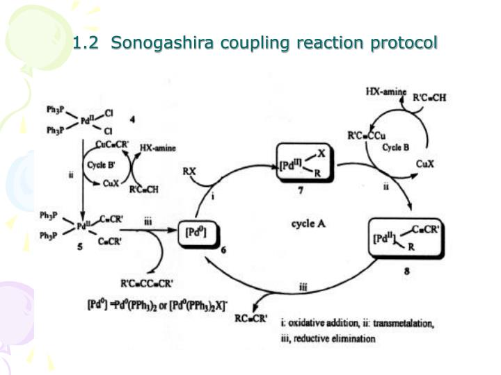 Ppt Sonogashira Coupling And Application In Lc Synthesis