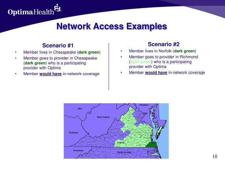 Network Access Examples