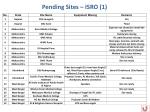 pending sites isro 1