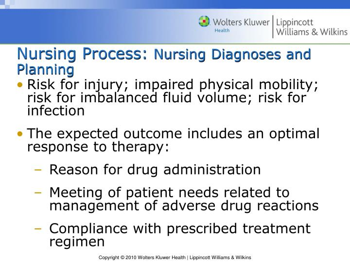 Nursing Process:
