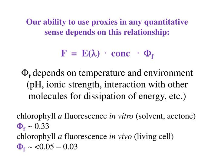 Our ability to use proxies in any quantitative sense depends on this relationship: