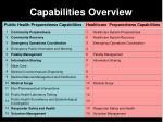 capabilities overview1