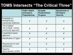 tdms intersects the critical three