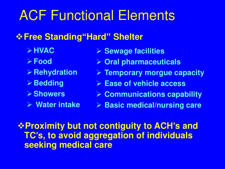 ACF Functional Elements