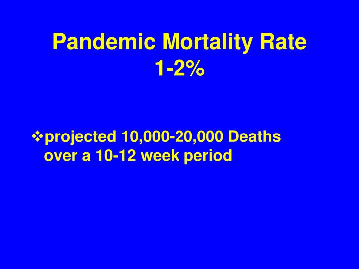 Pandemic Mortality Rate