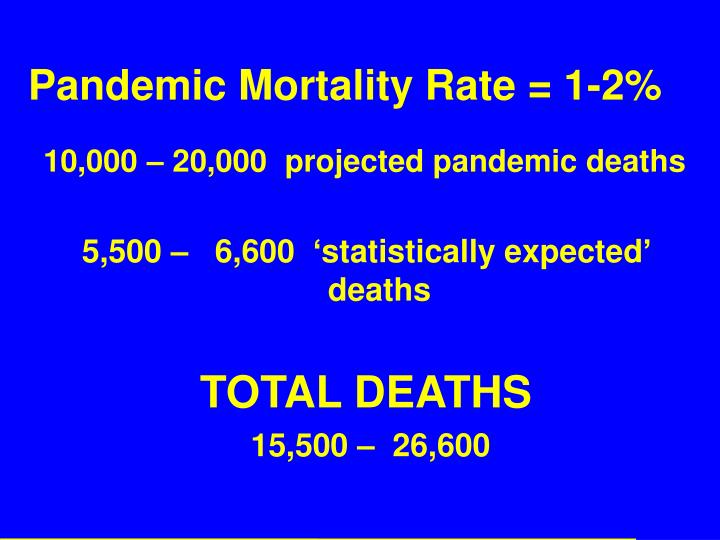 Pandemic Mortality Rate = 1-2%