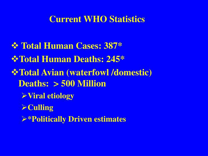 Current WHO Statistics