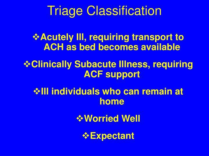 Triage Classification