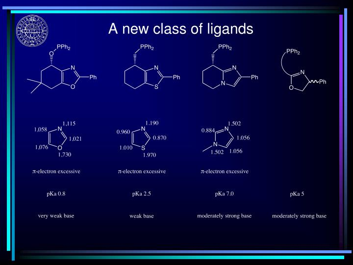 A new class of ligands