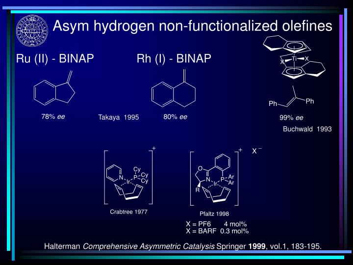 Asym hydrogen non functionalized olefines