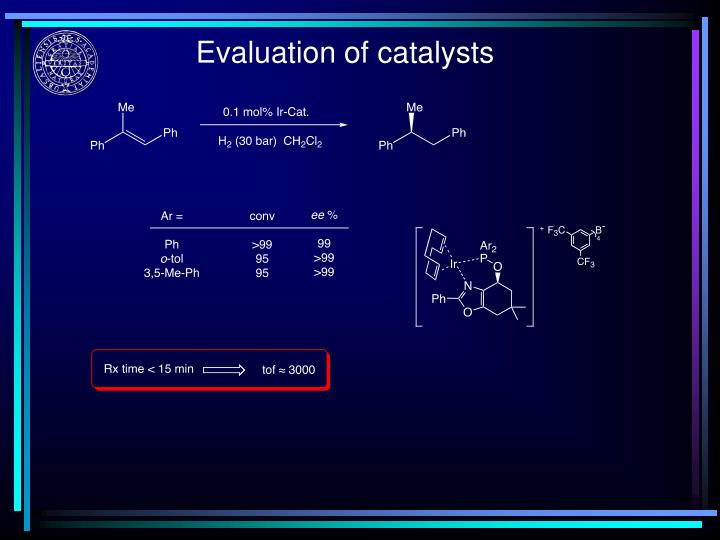 Evaluation of catalysts