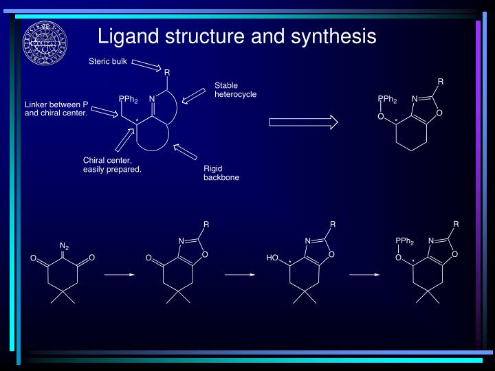Ligand structure and synthesis