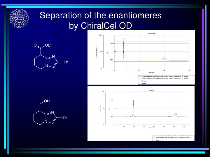 Separation of the enantiomeres