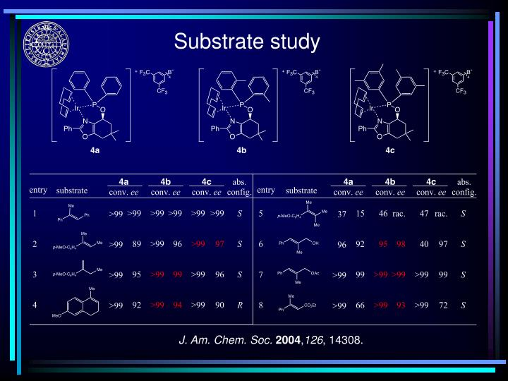 Substrate study