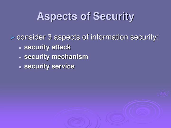 Aspects of Security