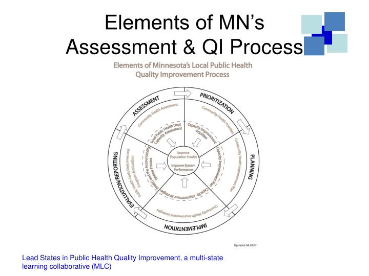 Elements of MN's