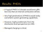 results phevs