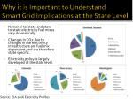 why it is important to understand smart grid implications at the state level