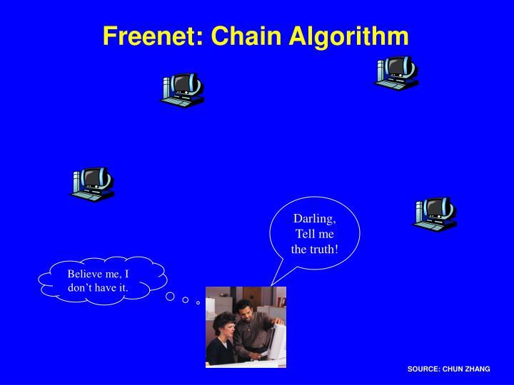 Freenet: Chain Algorithm