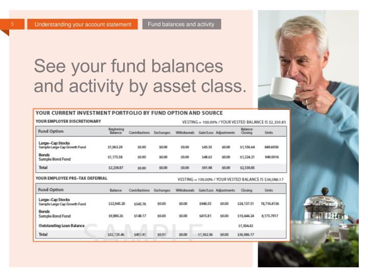Fund balances and activity