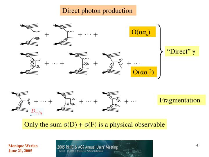 Direct photon production