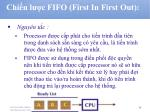 chi n l c fifo first in first out