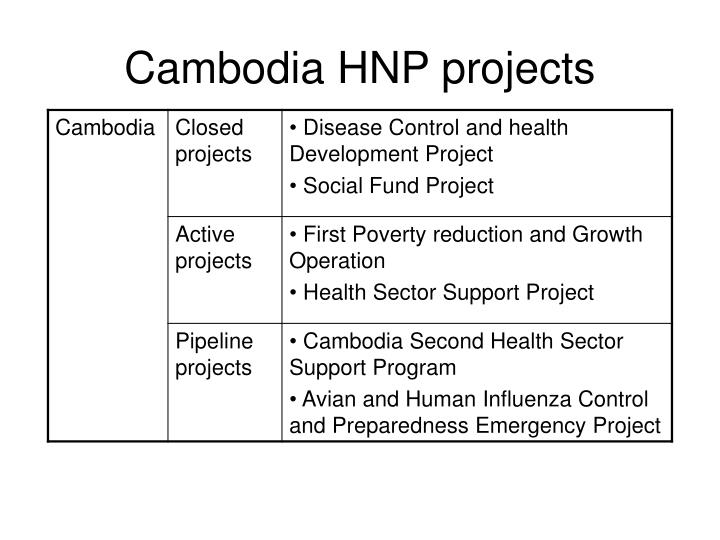 Cambodia HNP projects