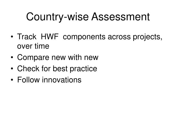 Country-wise Assessment