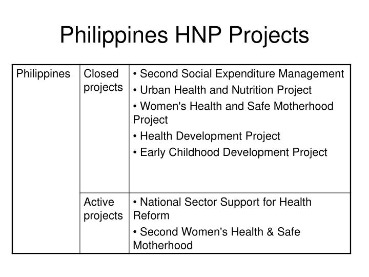 Philippines HNP Projects