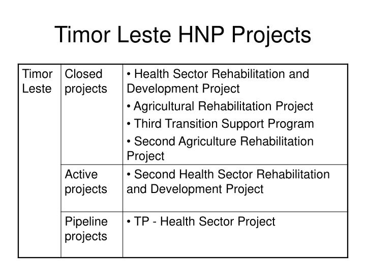 Timor Leste HNP Projects