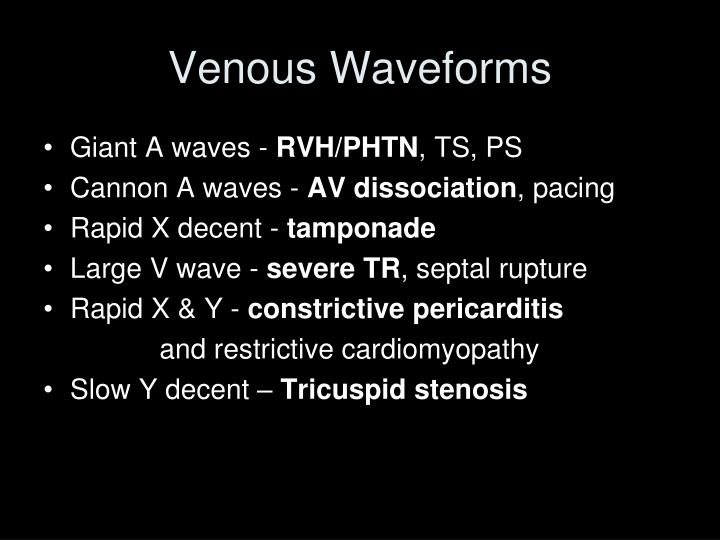 Venous Waveforms