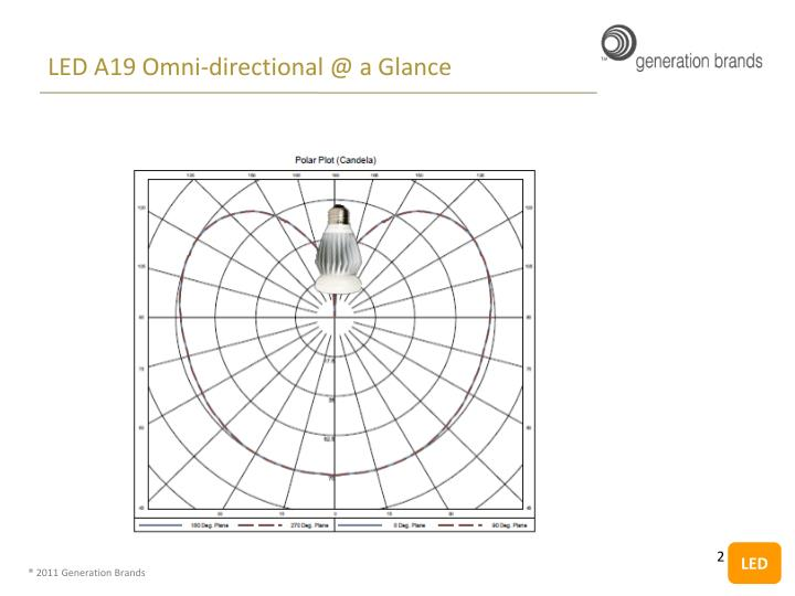 Ppt Led A19 Omni Directional A Glance Powerpoint