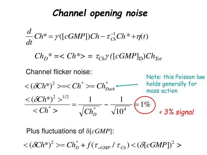 Channel opening noise