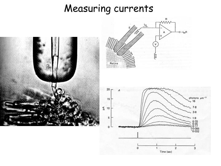 Measuring currents