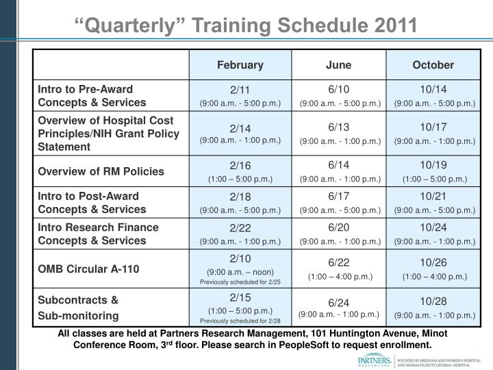 Quarterly training schedule 2011