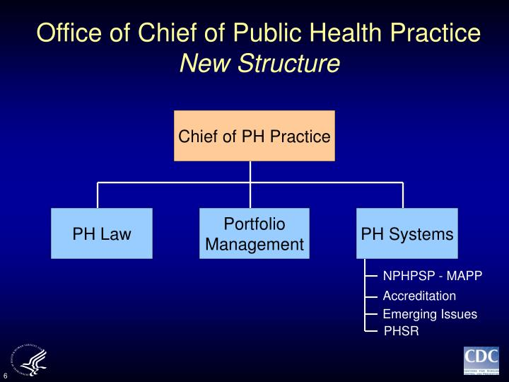 Office of Chief of Public Health Practice