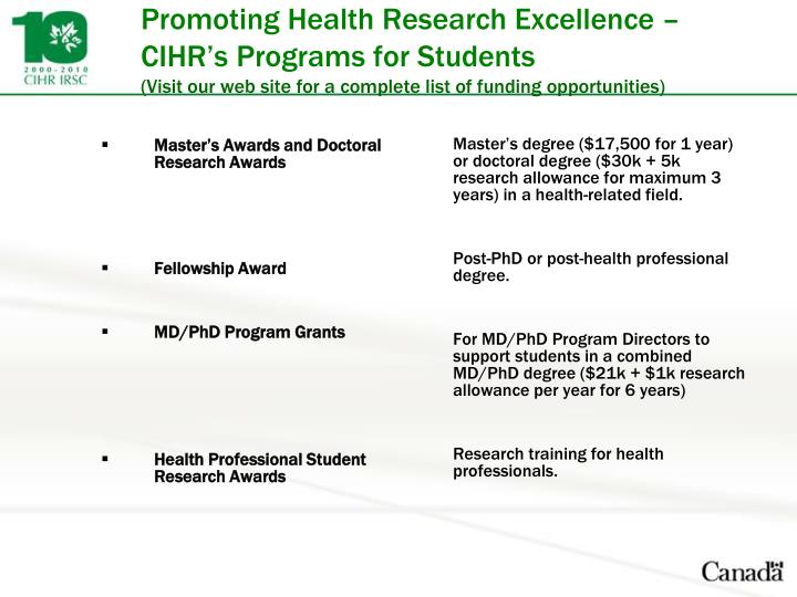 Master's Awards and Doctoral Research Awards