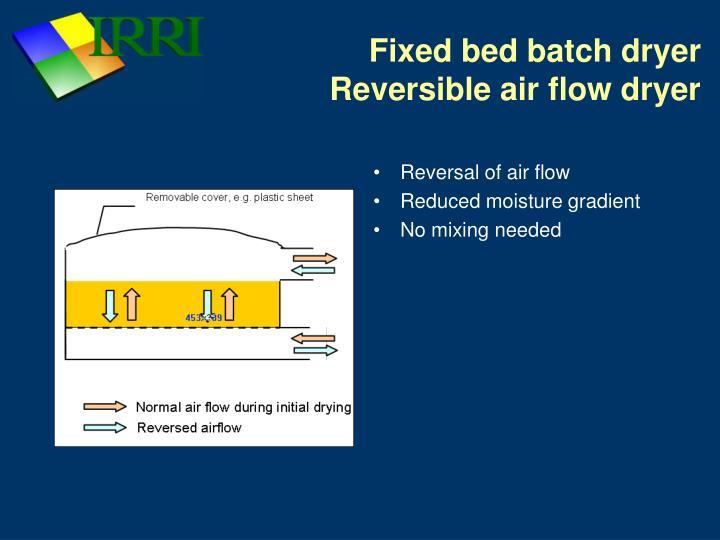 Reversal of air flow