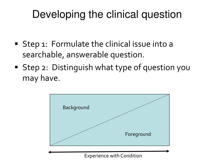 Developing the clinical question