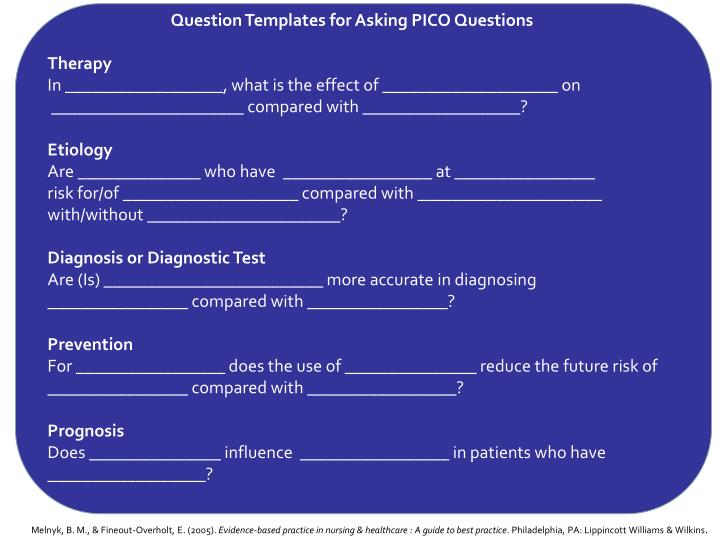 Question Templates for Asking PICO Questions
