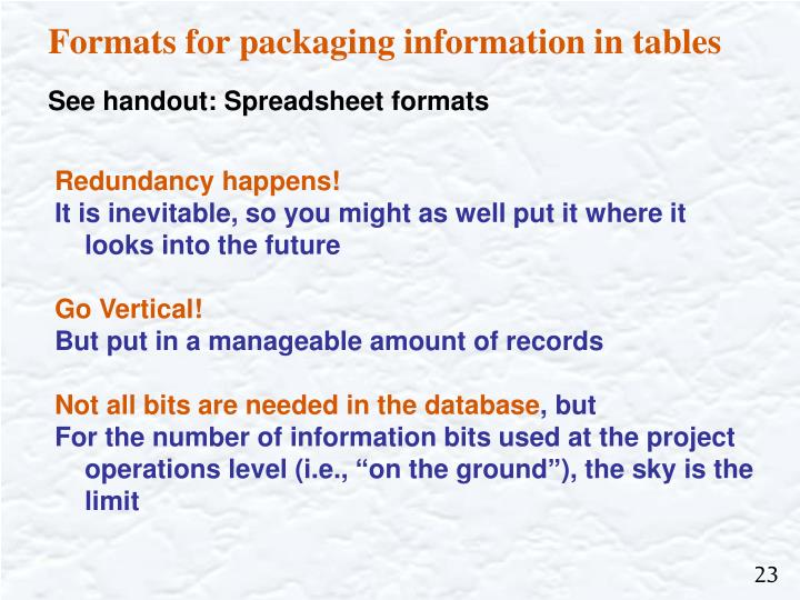 Formats for packaging information in tables